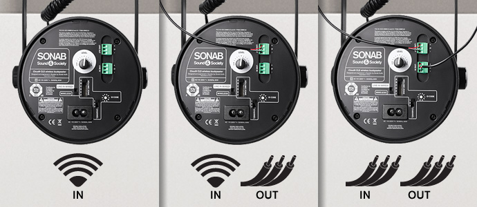 Провода или Wi-Fi – выбор за вами